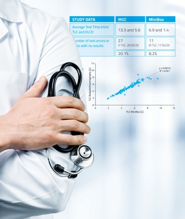 Clinical Study: Italy